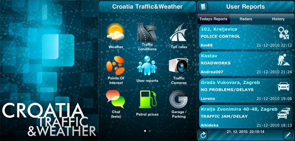 Croatia Traffic & Weather