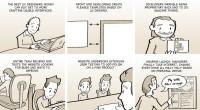 Kako izraditi korporativnu web stranicu – u stripu