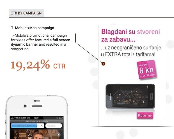 ClickAttack je uključio i primjere kampanja.