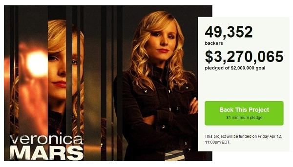 Crowdfunding kampanja za snimanje filma Veronica Mars bila je jedna od najuspješnijih.