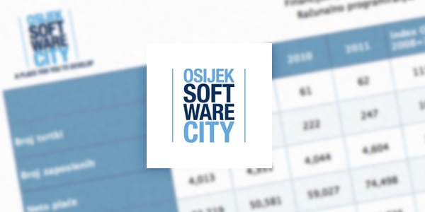 Osijek Software City