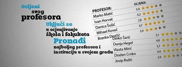 Ocijeni profesora srednja 2