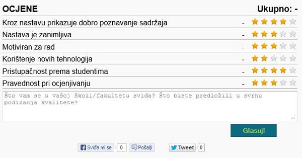 Ocijeni profesora srednja 3