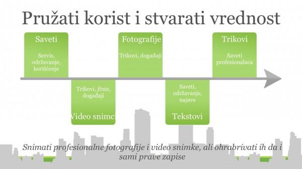 Izvor: Prezentacija Sandre Kravitz Simonović