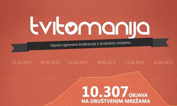 tvitomanija_feat