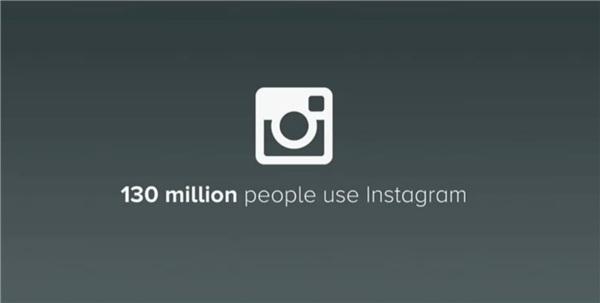 Instagram ima 160 milijuna aktivnih korisnika