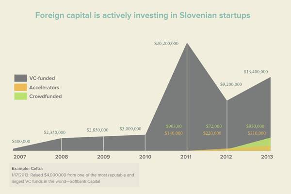 Slovenski_startup_ekosistem