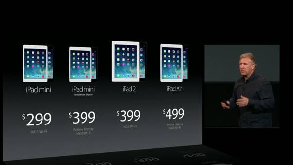 iPad Air cijena