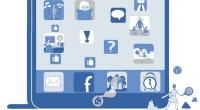 Facebook tvrdi kako je još u 2012. postao 'mobile first' tvrtka. Sada stižu i pravi rezultati (ilustracije: Facebook Annual).