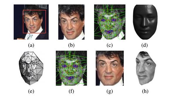 DeepFace lica na slici prepoznaje s gotovo ljudskom preciznošću (Slika: Technology Review)