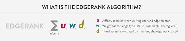"""""""Magični"""" Edgerank odgovoran je za ono što vidimo i što ne vidimo na News Feedu."""