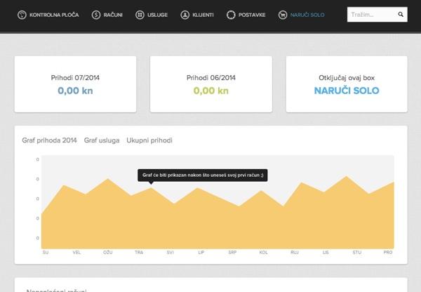 Primjer kontrolne ploče web aplikacije Solo