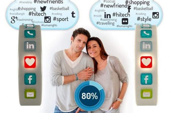 Kolika je vaša društveno-mrežna sličnost s drugom osobom?