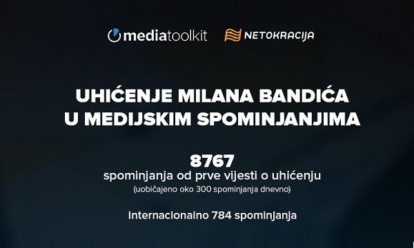 infografika_bandic_online_mediji_naslovna