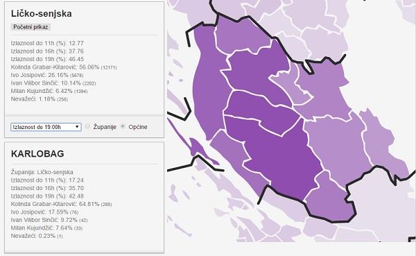 Zanima vas izlaznost u Ličko-senjskoj županiji do 19 sati? Nema problema.
