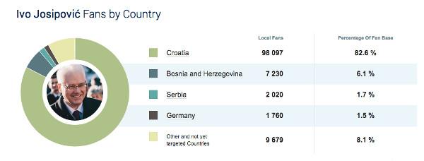 Fanovi Ive Josipovića po državama.