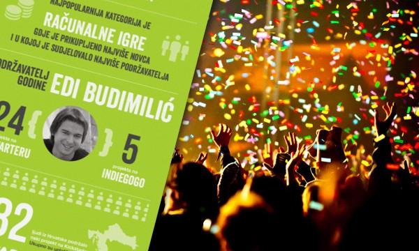 crowdfundig hrvatska 2014