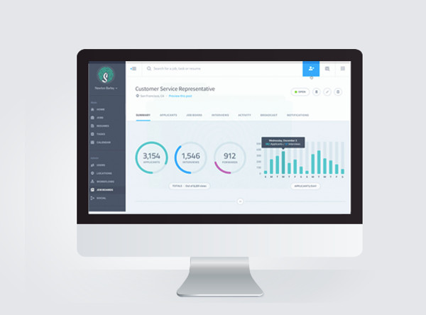 Ova platforma daje pregled uspješnosti određenih marketinških materijala kako bi ih se moglo optimizirati.