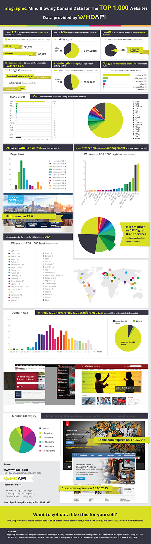 infografika_manja