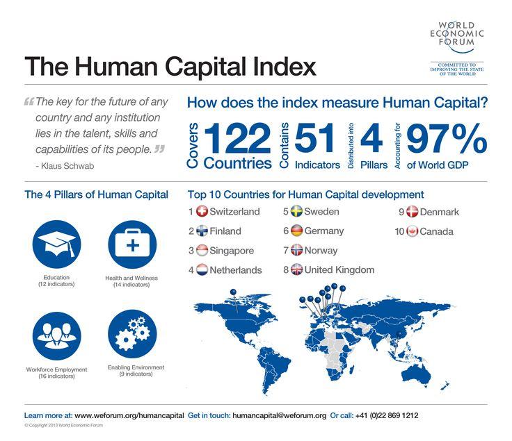 Ljudski kapital je ključan!