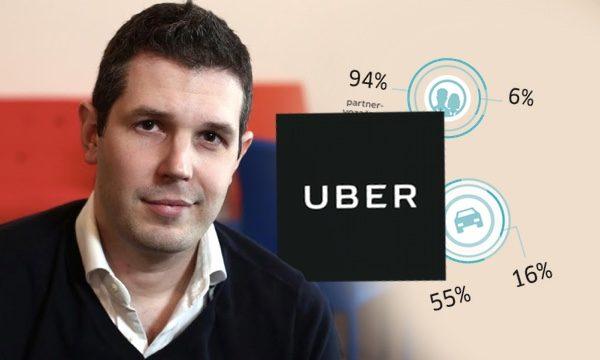 uber_davor_tremac