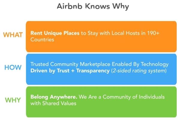 airbnb-golden-circle