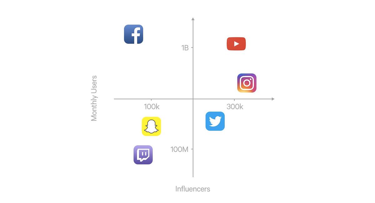 primjeri dobrih profila za internetsko druženje