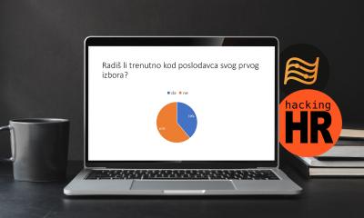 Čak bi 28% anketiranih developera prihvatilo istu ili nižu plaću za poziciju kod svog omiljenog poslodavca